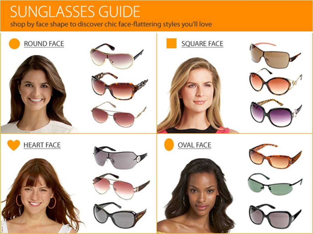 Eyeglass Frames Per Face Shape : What Sunglasses are Best for Your Face Shape?